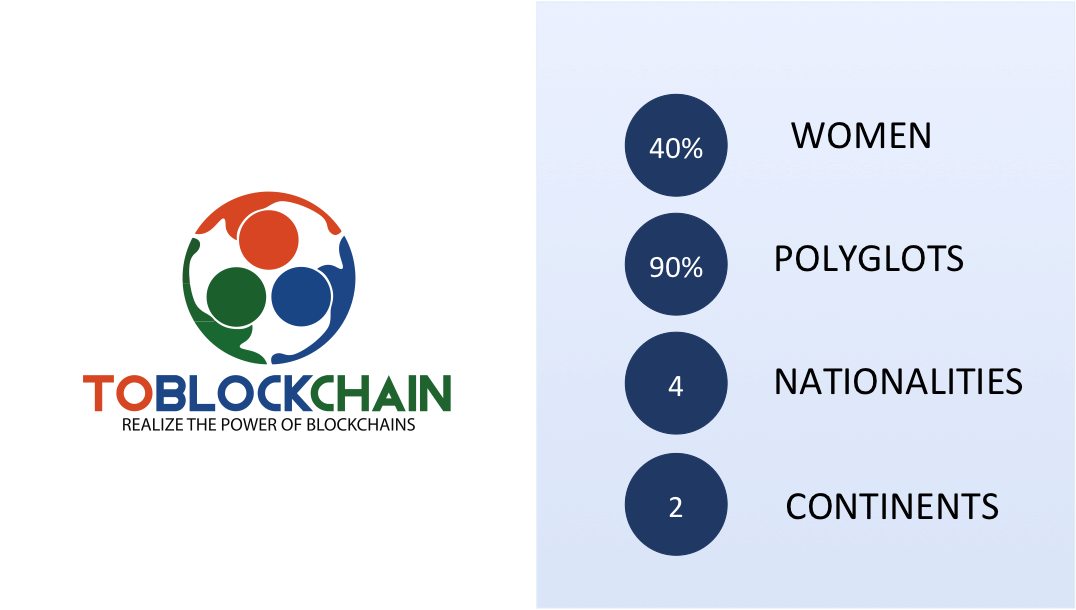 Diversity at TOBLOCKCHAIN, Polyglot, Nationalities, Continents